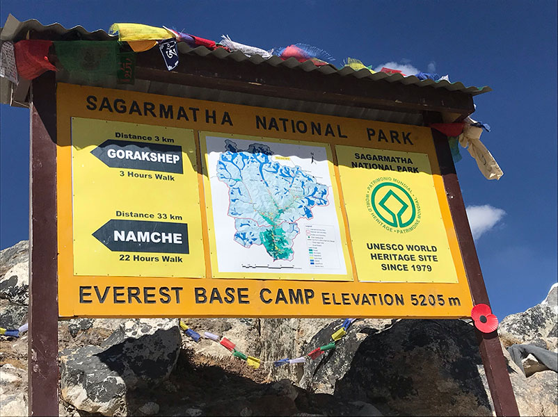 A large, mostly yellow sign, features a topographical map and arrows pointing towards the nearest villages.